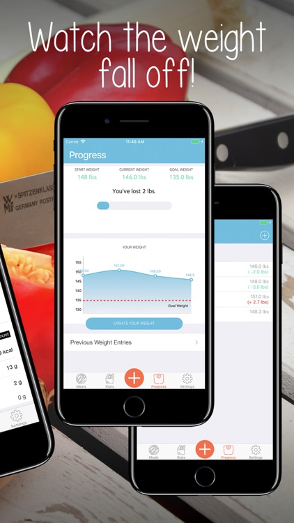 iBites: Smart Weight Loss