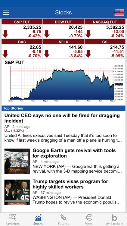 Barchart Stocks & Futures screenshot-3