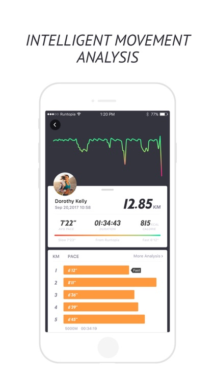 RUNTOPIA RUNNING&WEIGHT LOSS