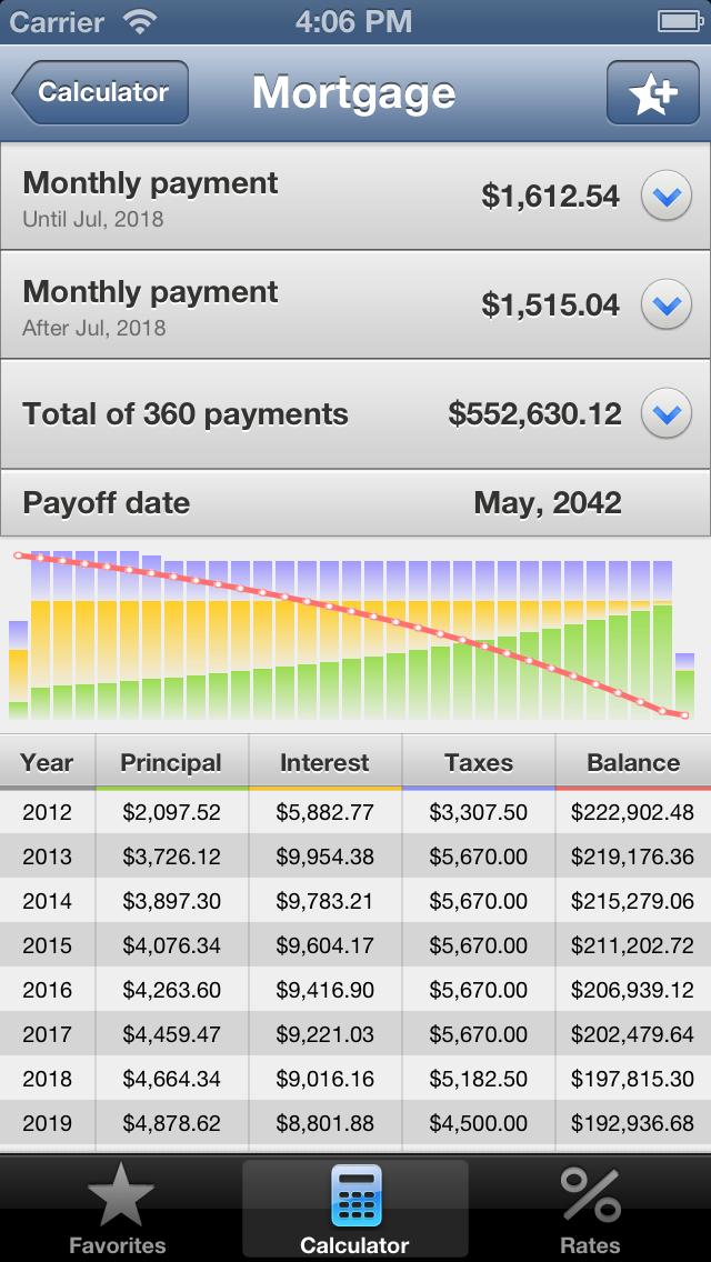 Калькулятор ипотеки для iPhoneСкриншоты 3
