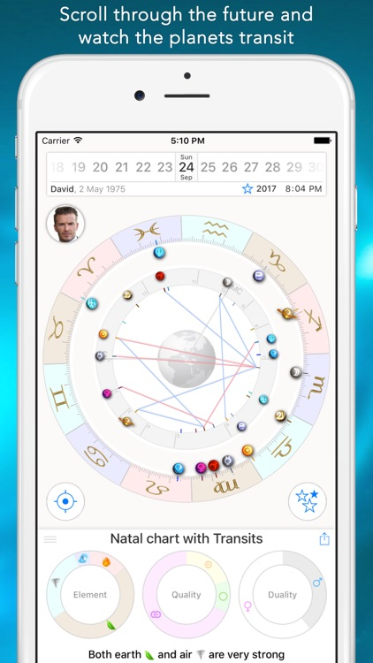 Astro Future - Daily Horoscope & Love Astrology