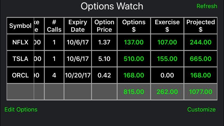 Options Watch