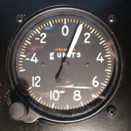 GeeMeter