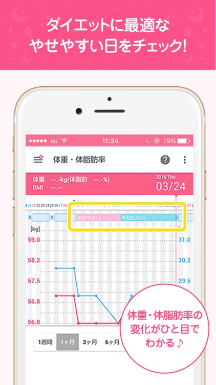ラルーン 生理日・排卵日の予測から生理・妊娠の相談まで screenshot-3