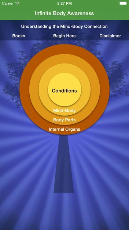 Infinite Body Awareness