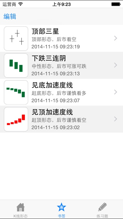 K线制胜 screenshot-3