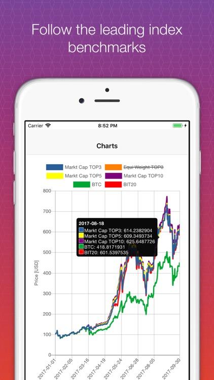 Crypto Index Portfolio screenshot-4