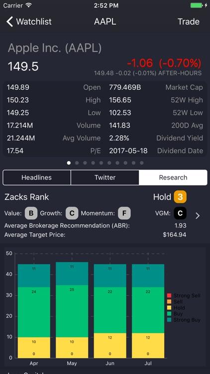 StockBeat - Stock Market News screenshot-4