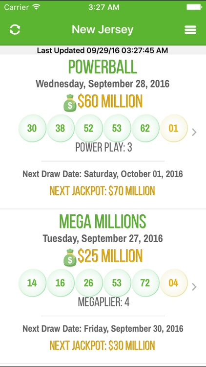 Top Five Lottery Results New Jersey Powerball - Circus