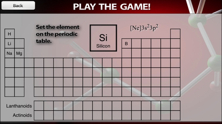 Periodic Table - PWN