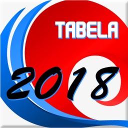 Football Table 2018