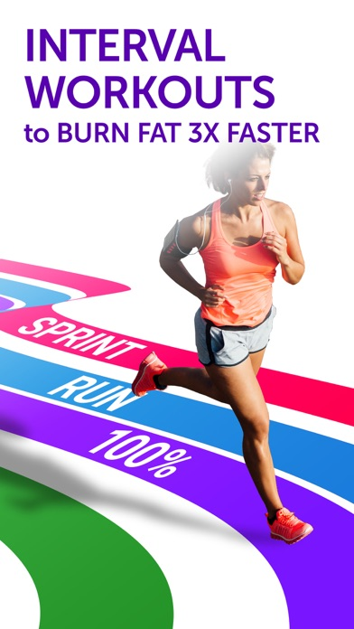 Belly fat burning workout routine picture 6