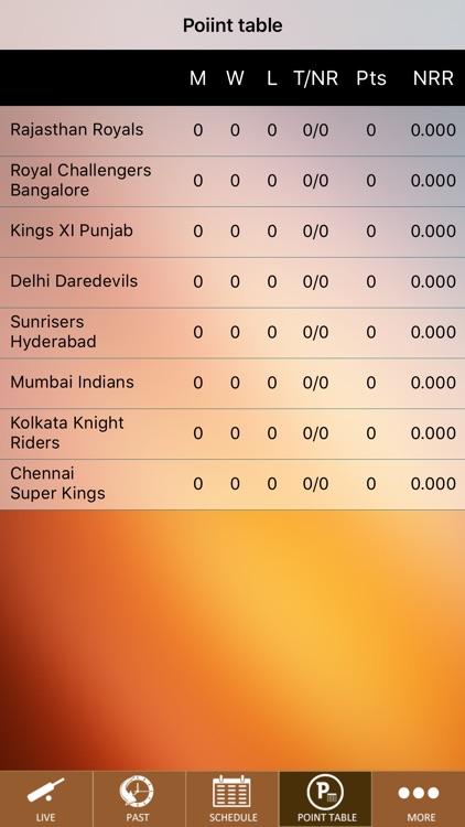 Cricket 2018 IPL 11 Live Pro screenshot-4