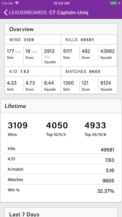 Tracker Stats for Fortnite screenshot-6
