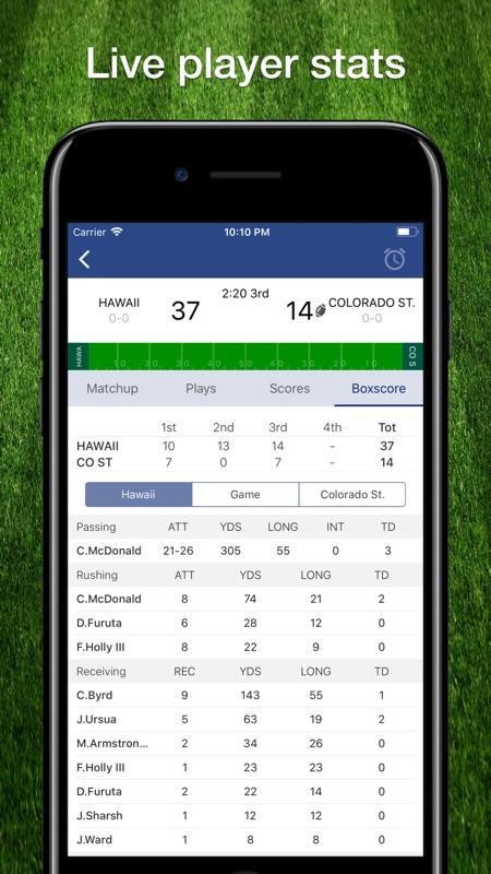 Fbs College Football Schedule Online Game Hack And Cheat Gehack Com