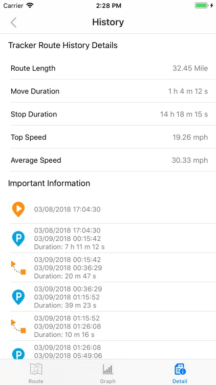 Ablegrid® GPS Tracker screenshot-6