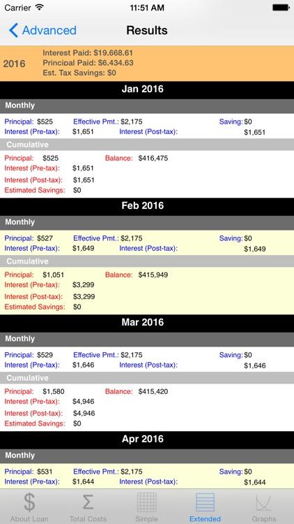 Loan Calc Free (Tax Savings) screenshot-4