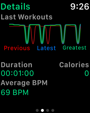 Screenshot #8 for Make It Green Fitness