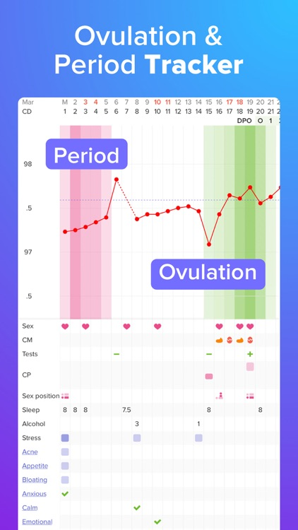 Glow: Ovulation Calculator