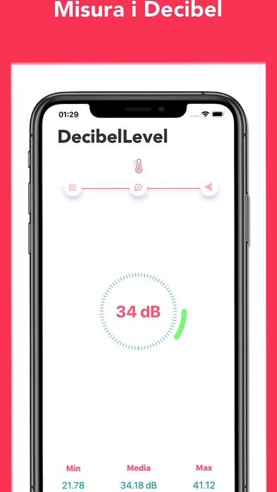 DecibelLevel