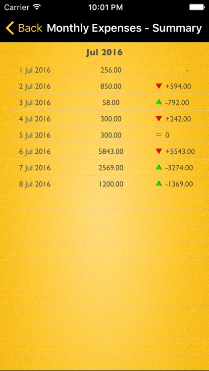 Monthly Expenses Lite screenshot-4