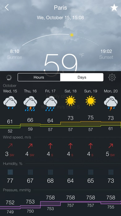 Gismeteo Screenshots
