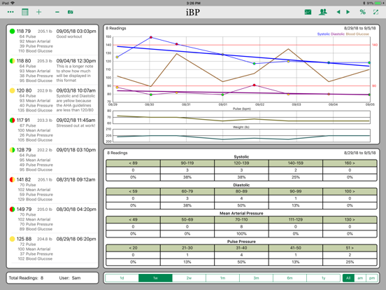 iBP Blood Pressureのおすすめ画像2