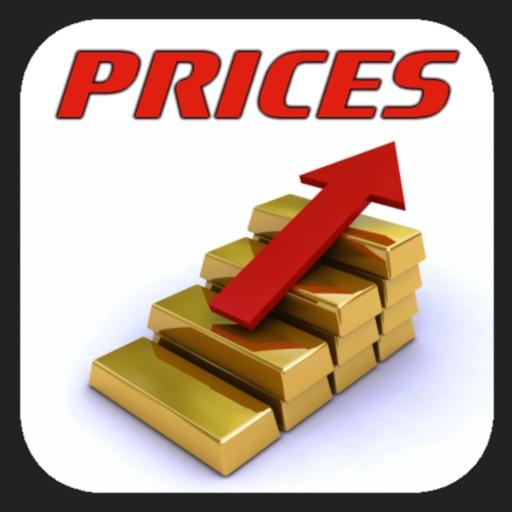 黃金白銀鉑和鈀的價格