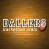 Baloncesto Estadísticas