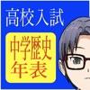 中学歴史年表アイコン