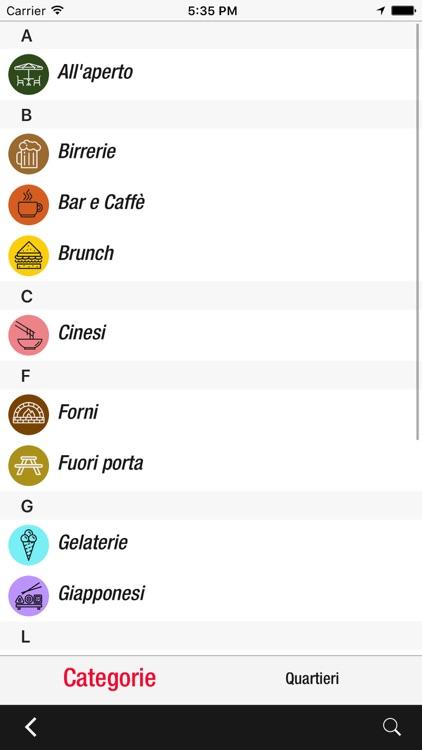 I migliori ristoranti di Roma