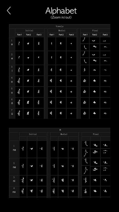 Learn Mongolian Handwriting ! screenshot 8