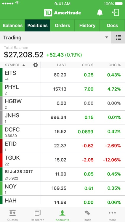 TD Ameritrade Mobile screenshot-0