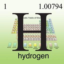 Elements of Matter