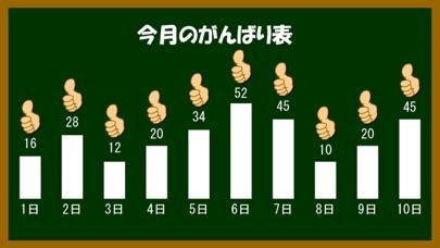 ABC-アルファベットのおすすめ画像4