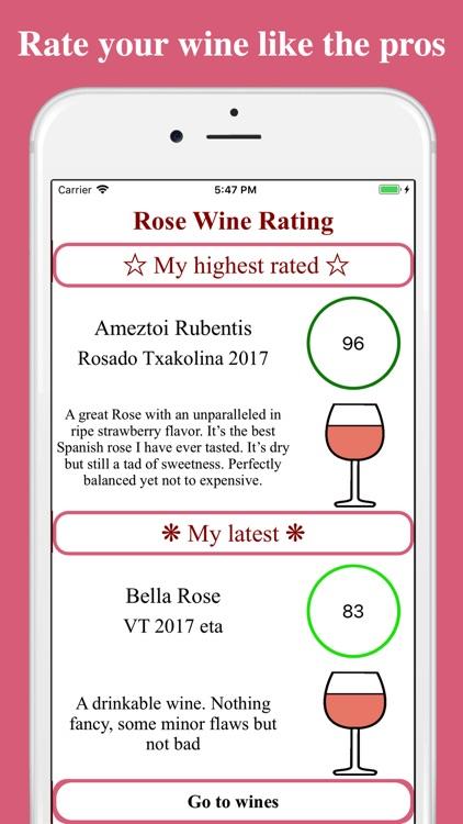 Rose Wine Rating