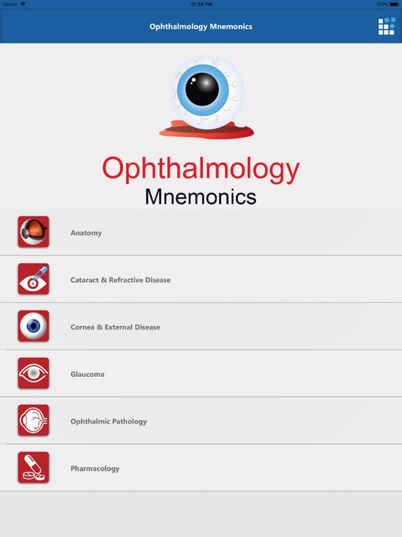Ophthalmology Mnemonics App Price Drops