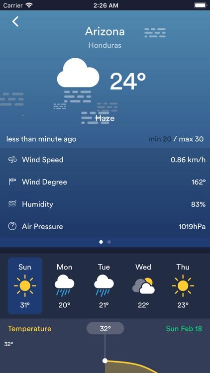 Cloudy screenshot-3