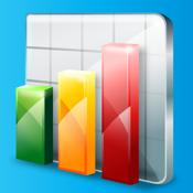 Sp 500 Price Alert app review