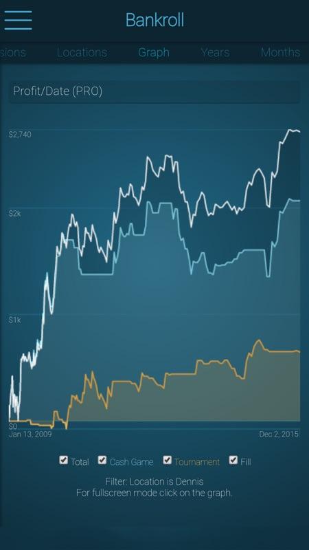 Poker Bankroll Tracker截图3