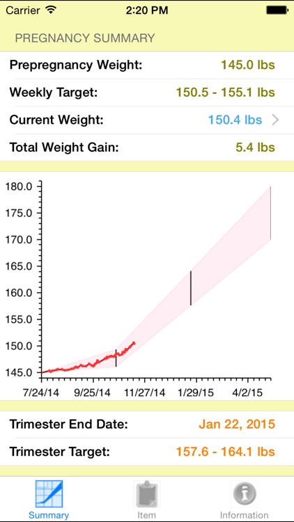 Pregnancy Pounds - Weight Tracking App screenshot-0