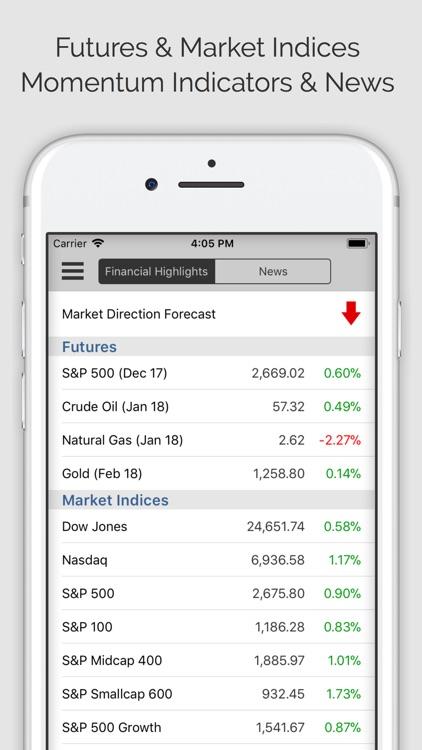 Stock Signals Pro (ms) screenshot-4
