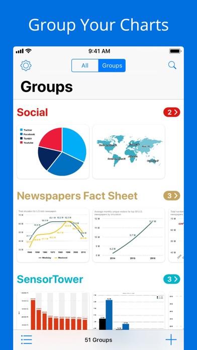 視覺圖表 - 圖表製作屏幕截圖2