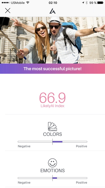 LikelyAI: Popularity of Photos