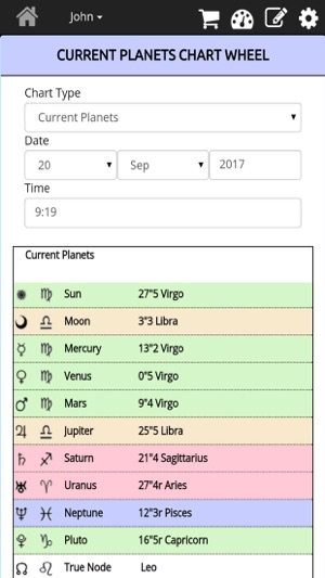 Astromatrix Natal Chart Keninamas