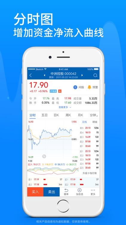 广发证券易淘金-股票开户 炒股理财 screenshot-5