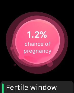 Glow Ovulation, Period Tracker - Online Game Hack and Cheat
