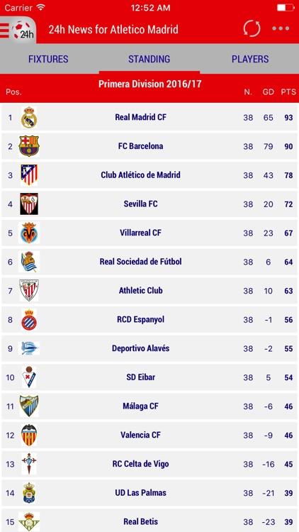 24h News for Atlético Madrid screenshot-3