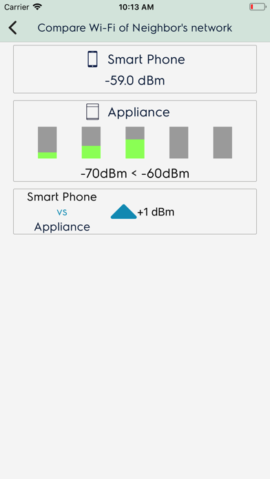 Wi-Fi Strength screenshot one