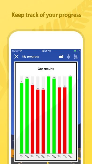NZ Driving Theory Test screenshot four